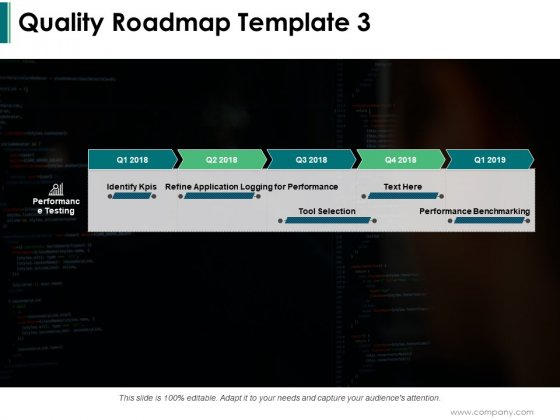 Quality Roadmap Performance Ppt PowerPoint Presentation File Summary