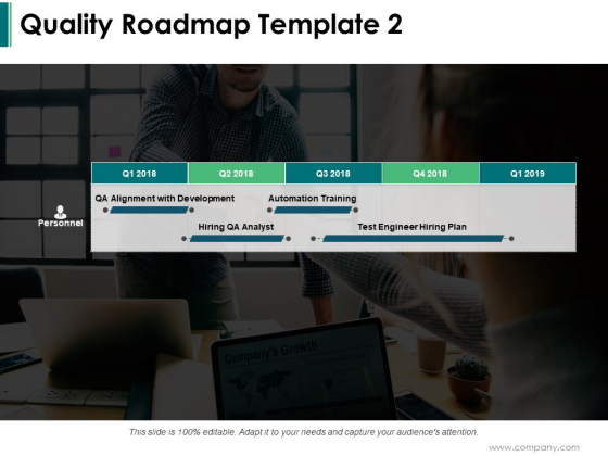 Quality Roadmap Ppt PowerPoint Presentation Styles Infographic Template
