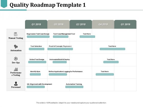 Quality Roadmap Tool Selection Ppt PowerPoint Presentation Ideas Background Designs