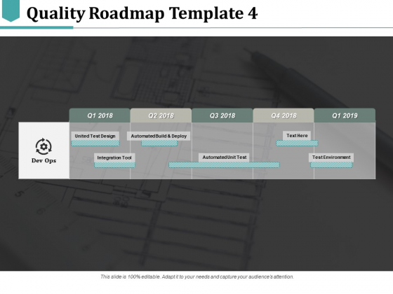 Quality Roadmap United Test Design Ppt PowerPoint Presentation Ideas Graphic Images