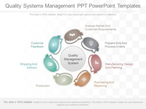 Quality systems management ppt powerpoint templates powerpoint quality systems management ppt powerpoint templates powerpoint templates toneelgroepblik Choice Image