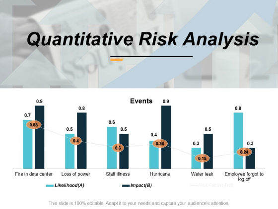 Quantitative Risk Analysis Marketing Ppt Powerpoint Presentation Professional Clipart