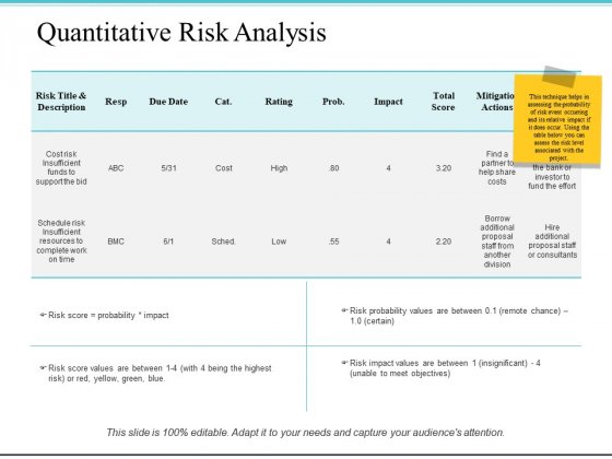 Quantitative Risk Analysis Ppt PowerPoint Presentation Outline Gridlines