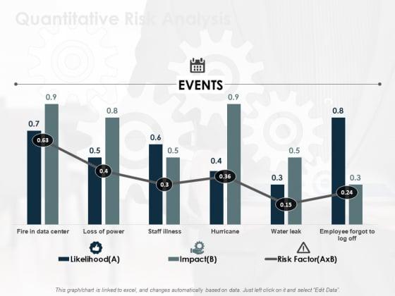 Quantitative Risk Analysis Ppt PowerPoint Presentation Professional Designs