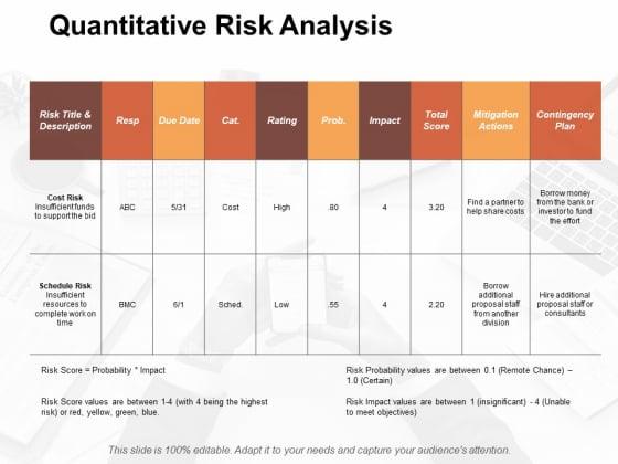 Quantitative Risk Analysis Slide2 Risk Estimator Ppt PowerPoint Presentation Layouts Themes