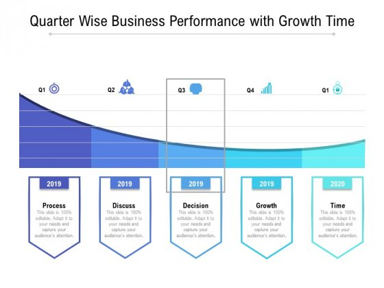 Quarter Wise Business Performance With Growth Time Ppt PowerPoint Presentation Infographics Design Ideas PDF