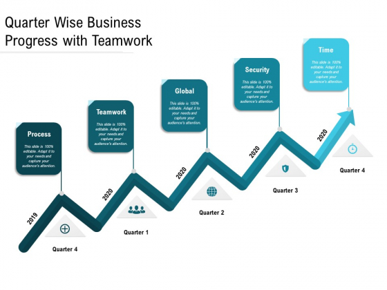 Quarter Wise Business Progress With Teamwork Ppt PowerPoint Presentation File Information PDF