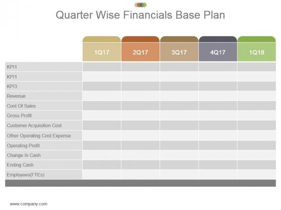 Quarter Wise Financials Base Plan Powerpoint Slide Show