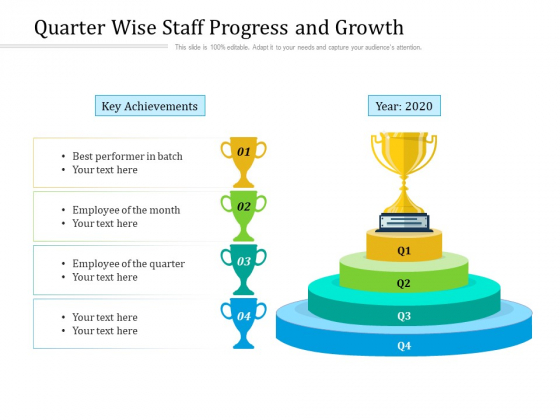 Quarter Wise Staff Progress And Growth Ppt PowerPoint Presentation Gallery Backgrounds PDF