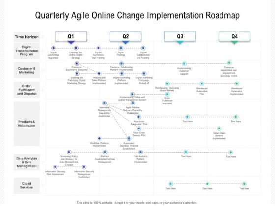 Quarterly Agile Online Change Implementation Roadmap Microsoft
