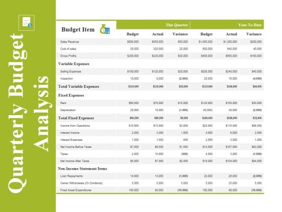 Quarterly Budget Analysis Ppt PowerPoint Presentation Inspiration Slide Portrait