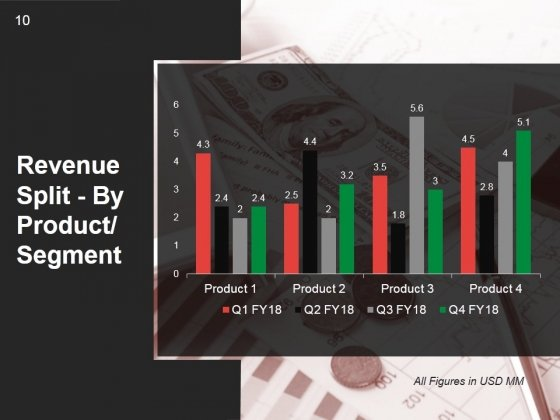 Quarterly_Business_Growth_Analysis_And_Development_Ppt_PowerPoint_Presentation_Complete_Deck_With_Slides_Slide_10