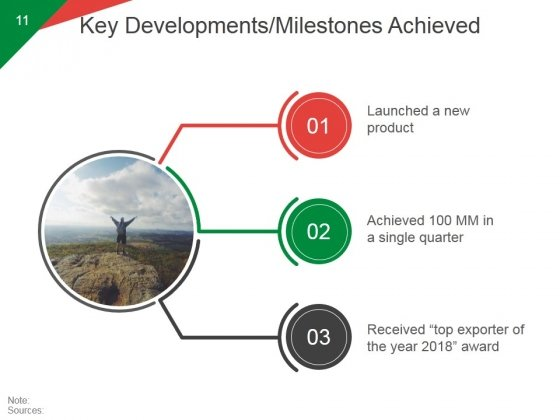 Quarterly_Business_Growth_Analysis_And_Development_Ppt_PowerPoint_Presentation_Complete_Deck_With_Slides_Slide_11