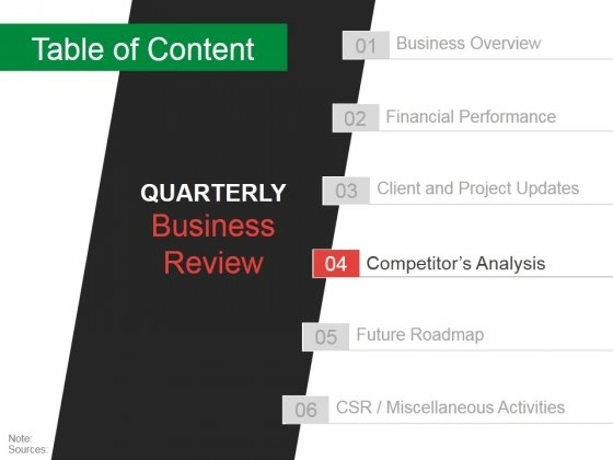 Quarterly_Business_Growth_Analysis_And_Development_Ppt_PowerPoint_Presentation_Complete_Deck_With_Slides_Slide_28