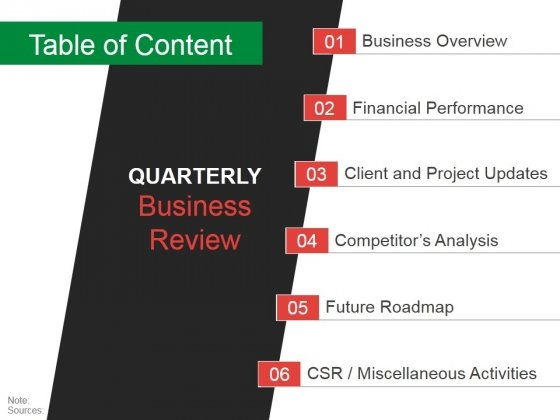 Quarterly_Business_Growth_Analysis_And_Development_Ppt_PowerPoint_Presentation_Complete_Deck_With_Slides_Slide_3