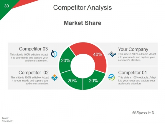 Quarterly_Business_Growth_Analysis_And_Development_Ppt_PowerPoint_Presentation_Complete_Deck_With_Slides_Slide_30