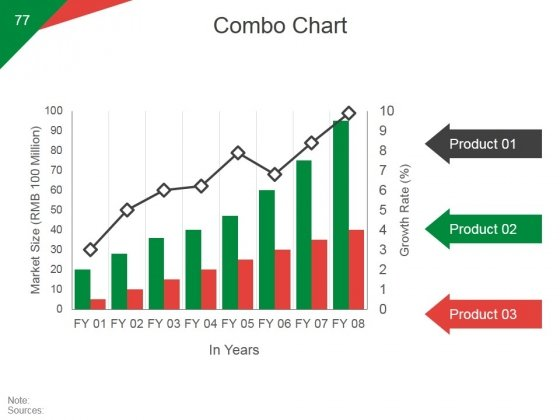 Quarterly_Business_Growth_Analysis_And_Development_Ppt_PowerPoint_Presentation_Complete_Deck_With_Slides_Slide_77