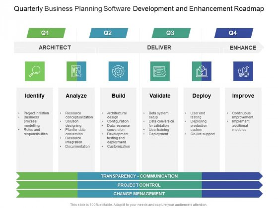 Quarterly Business Planning Software Development And Enhancement Roadmap Introduction