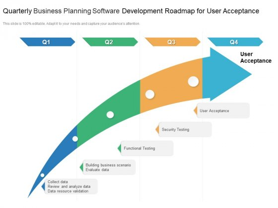 Quarterly Business Planning Software Development Roadmap For User Acceptance Information