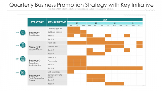 Quarterly Business Promotion Strategy With Key Initiative Ppt Inspiration Sample PDF