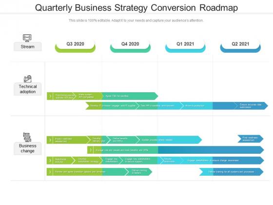 Quarterly Business Strategy Conversion Roadmap Ideas