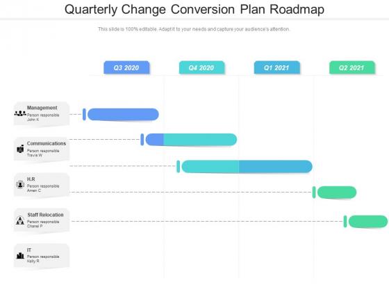 Quarterly Change Conversion Plan Roadmap Sample