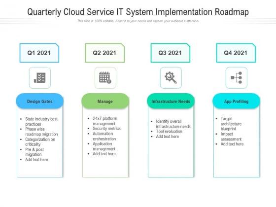 Quarterly Cloud Service IT System Implementation Roadmap Infographics