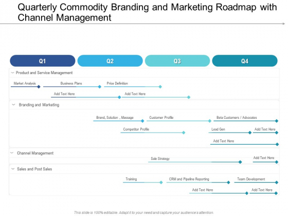 Quarterly Commodity Branding And Marketing Roadmap With Channel Management Formats
