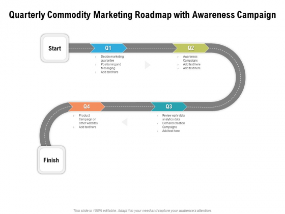 Quarterly Commodity Marketing Roadmap With Awareness Campaign Diagrams