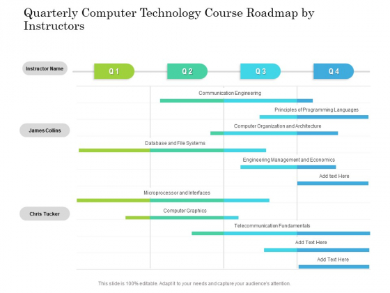 Quarterly Computer Technology Course Roadmap By Instructors Elements