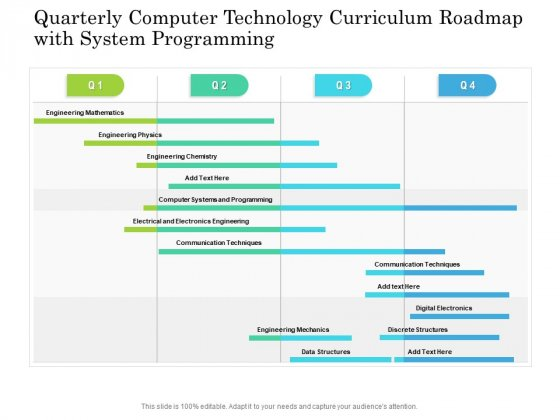Quarterly Computer Technology Curriculum Roadmap With System Programming Microsoft