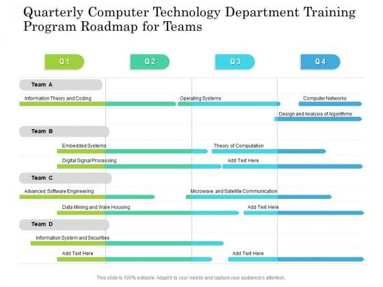 Quarterly Computer Technology Department Training Program Roadmap For Teams Information