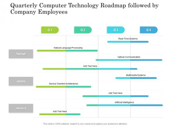 Quarterly Computer Technology Roadmap Followed By Company Employees Themes