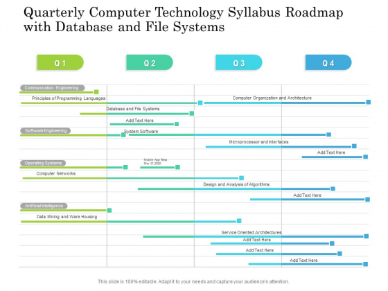 Quarterly Computer Technology Syllabus Roadmap With Database And File Systems Themes