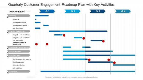 Quarterly Customer Engagement Roadmap Plan With Key Activities Information