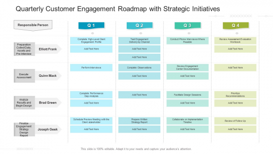 Quarterly Customer Engagement Roadmap With Strategic Initiatives Structure