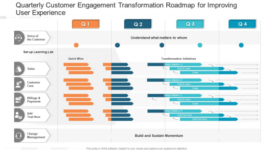 Quarterly Customer Engagement Transformation Roadmap For Improving User Experience Guidelines