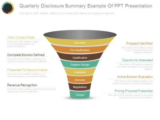Quarterly Disclosure Summary Example Of Ppt Presentation