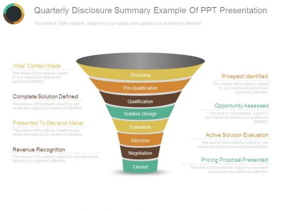 Quarterly Disclosure Summary Example Of Ppt Presentation