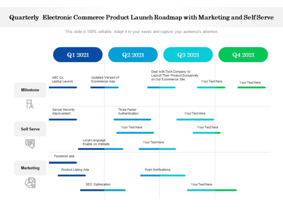Quarterly Electronic Commerce Product Launch Roadmap With Marketing And Self Serve Elements