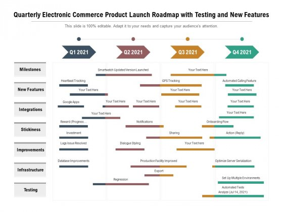 Quarterly Electronic Commerce Product Launch Roadmap With Testing And New Features Inspiration