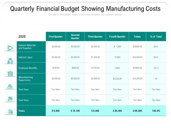 Quarterly Financial Budget Showing Manufacturing Costs Ppt PowerPoint Presentation File Pictures PDF