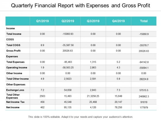 Quarterly Financial Report With Expenses And Gross Profit Ppt PowerPoint Presentation Ideas Icons