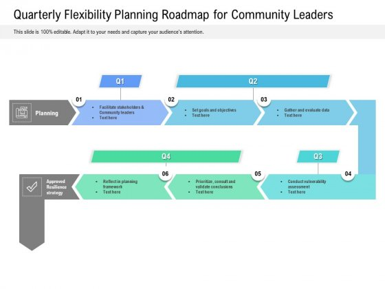 Quarterly Flexibility Planning Roadmap For Community Leaders Diagrams