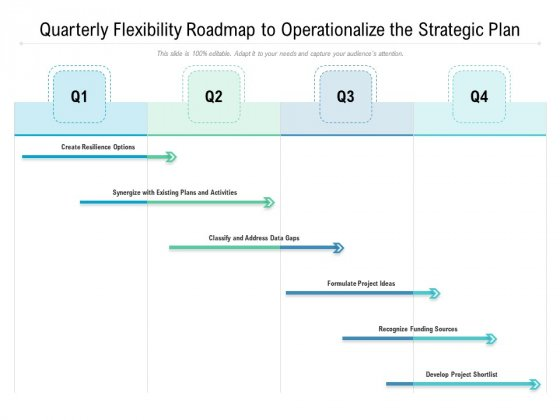 Quarterly Flexibility Roadmap To Operationalize The Strategic Plan Brochure