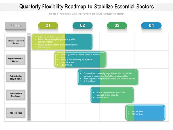 Quarterly Flexibility Roadmap To Stabilize Essential Sectors Background