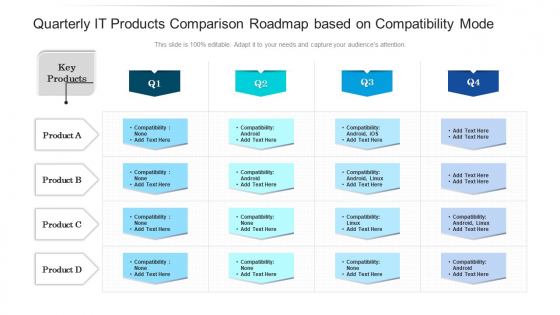 Quarterly IT Products Comparison Roadmap Based On Compatibility Mode Download