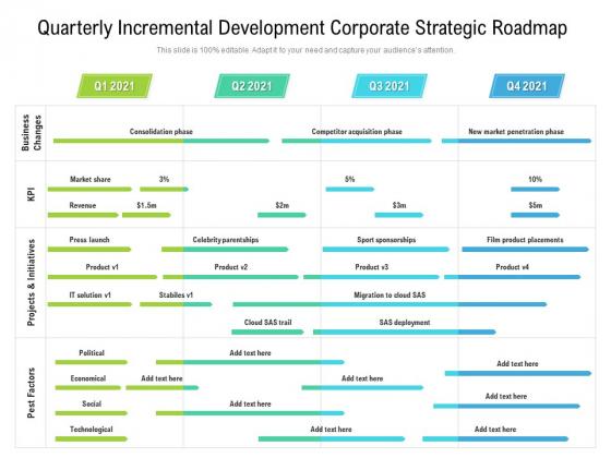 Quarterly_Incremental_Development_Corporate_Strategic_Roadmap_Clipart_Slide_1