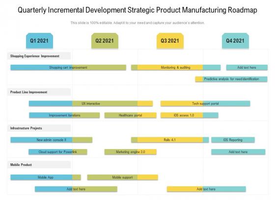 Quarterly_Incremental_Development_Strategic_Product_Manufacturing_Roadmap_Infographics_Slide_1