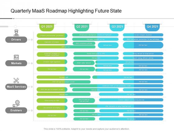 Quarterly Maas Roadmap Highlighting Future State Infographics